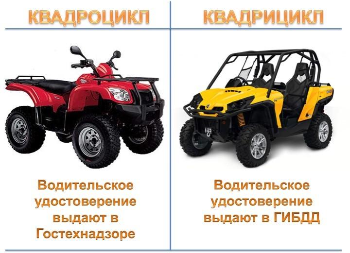 Отличия квадроцикла от квадрицикла